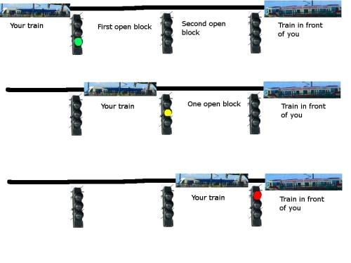 ABS diagram