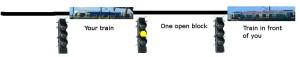 Yellow ABS diagram